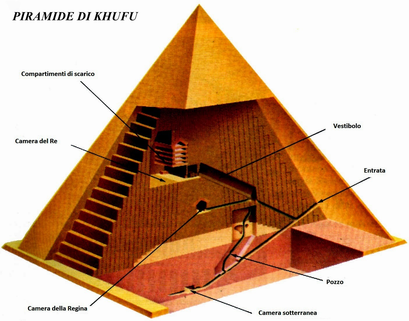 Lo scrittore di fantascienza nella piramide di Cheope